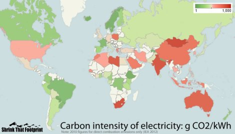 carbon-intensity